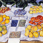 Гюстав Кайботт - Fruit Displayed on a Stand - 1881 - 1882