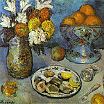 Pablo Picasso (1881-1973) Period of creation: 1889-1907 - 1901 Nature morte (Le dessert)