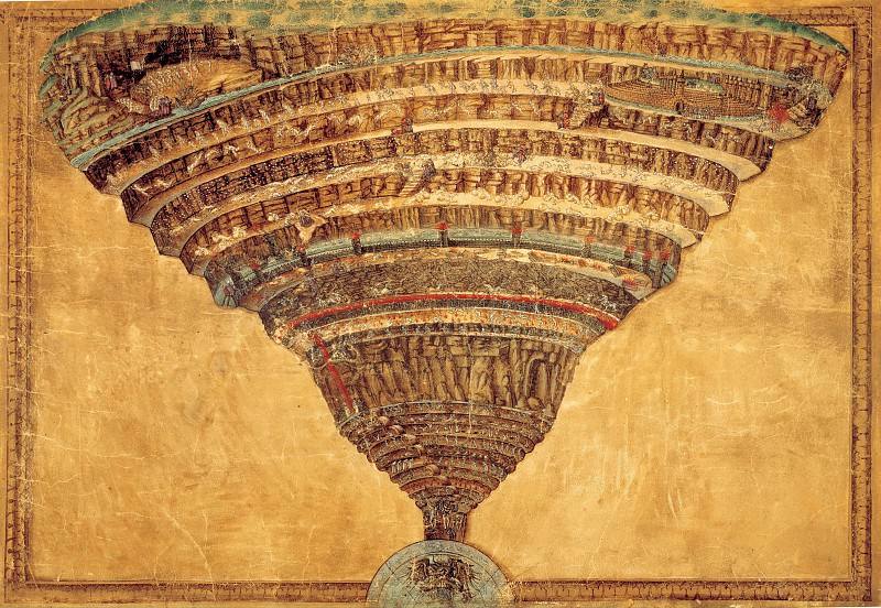 Inferno (Chart of Hell). Alessandro Botticelli