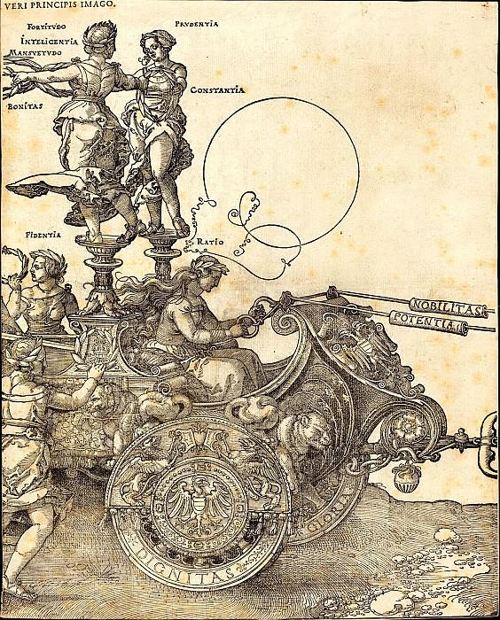 II. Durer Engravings