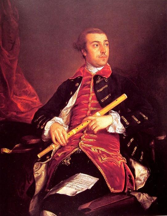 William Wollaston. Thomas Gainsborough