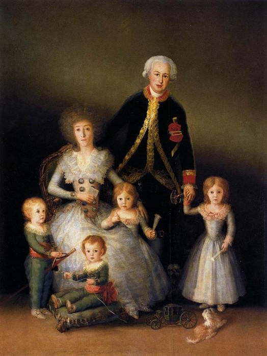 The Family of the Duke of Osuna. Francisco Jose De Goya y Lucientes