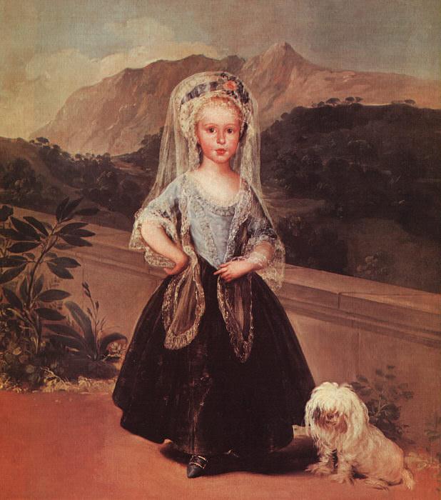Портрет Марии Тересы де Бурбон и Валлабрига, 1783. Франсиско Хосе де Гойя-и-Лусьентес