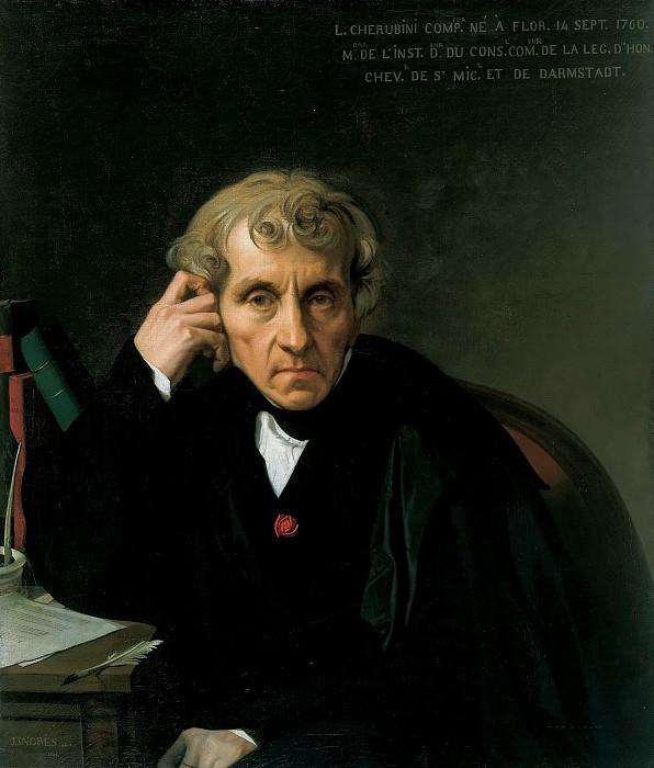 Luigi Cherubini. Jean Auguste Dominique Ingres