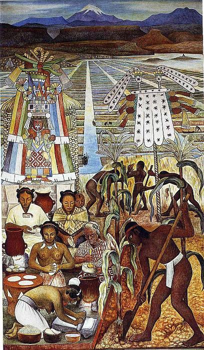 Rivera (80). Diego Rivera