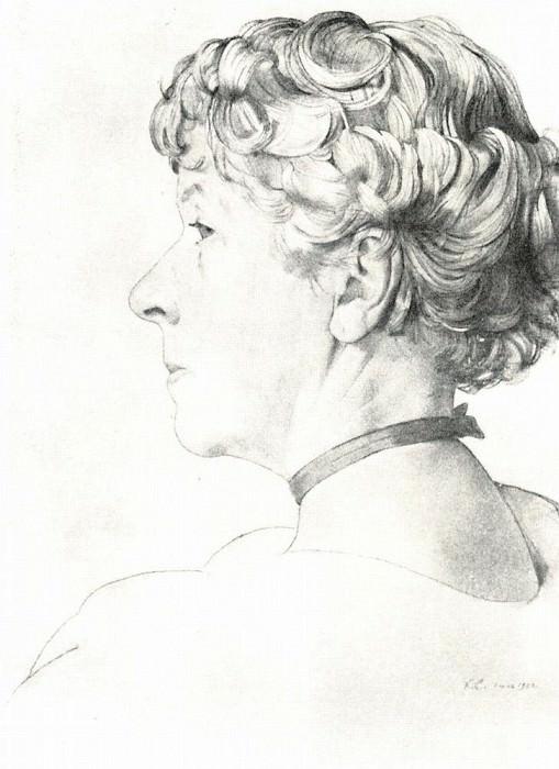 Portrait of Alexander Blok. 1907. Konstantin Andreevich (1869-1939) Somov
