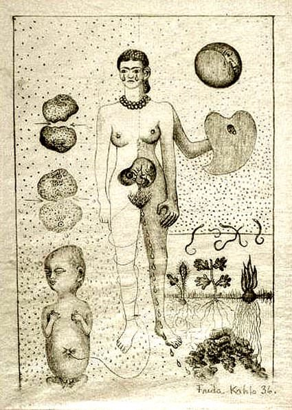 journal (6). Frida Kahlo