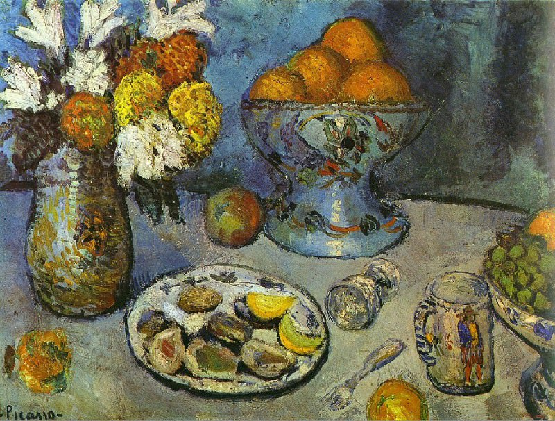 1901 Nature morte (Le dessert). Пабло Пикассо (1881-1973) Период: 1889-1907