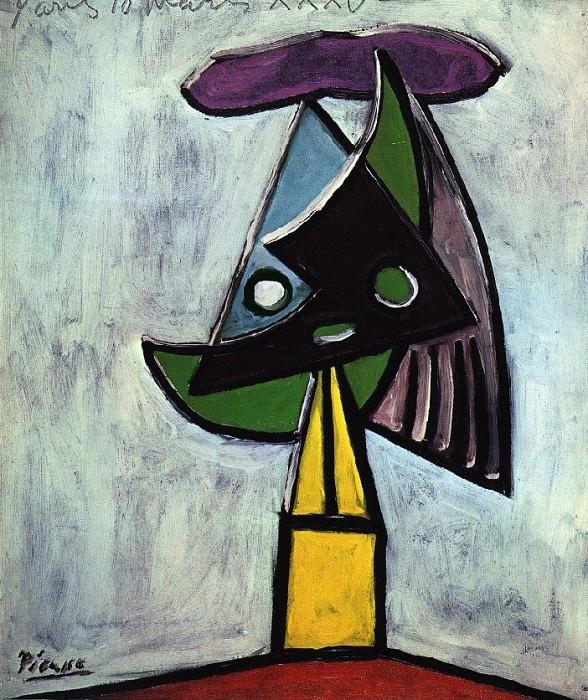 1935 TИte de femme (Olga Kokhlova). Пабло Пикассо (1881-1973) Период: 1931-1942