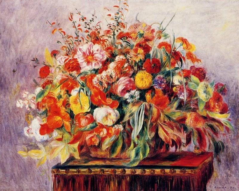 Basket of Flowers. Pierre-Auguste Renoir