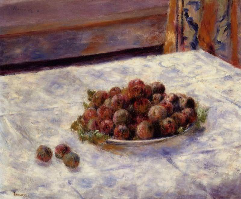 Still Life, a Plate of Plums - 1884. Pierre-Auguste Renoir