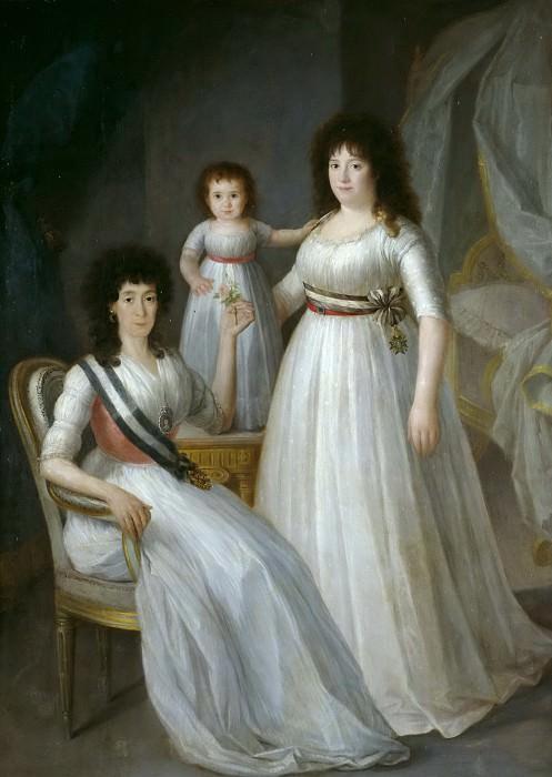 Эстеве и Маркес, Агустин -- Герцогиня Осуна как покровительница Ордена благородных девиц и королева Мария-Луиза. часть 6 Музей Прадо