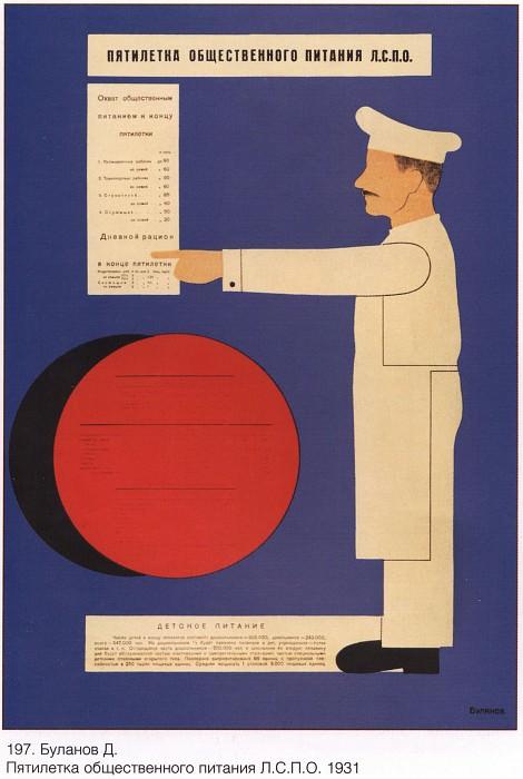 Five-year public catering L.SPO. (Bulanov D.). Soviet Posters