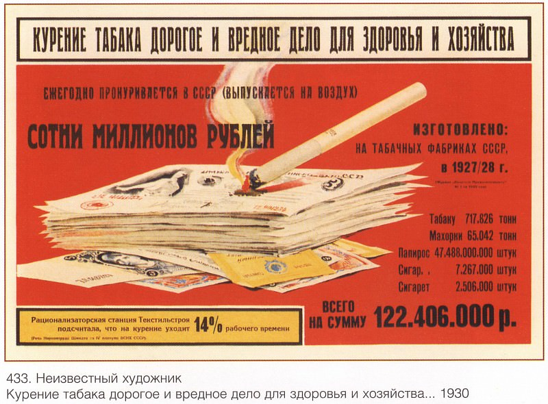 Tobacco smoking is an expensive harmful business for health and austerity ... (Unknown artist). Soviet Posters