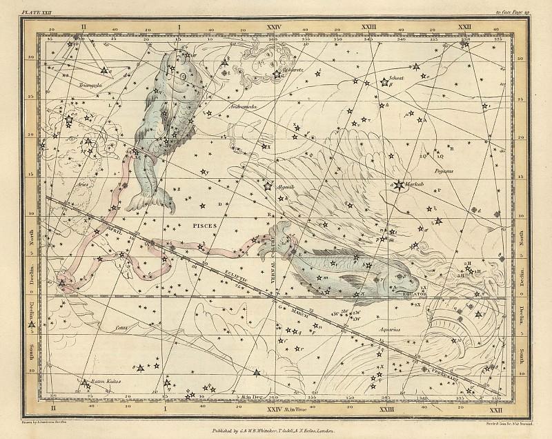 Pisces. Antique world maps HQ