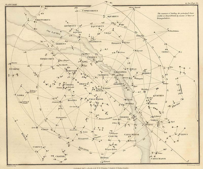 Линии и дуги на небе. Древние карты мира в высоком разрешении - Старинные карты