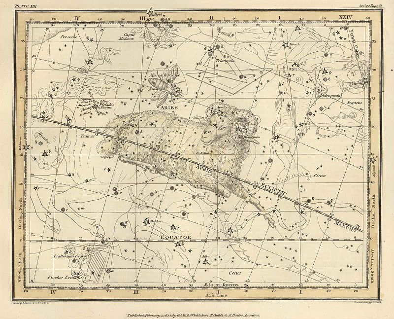 Aries, Musca Borealis. Antique world maps HQ