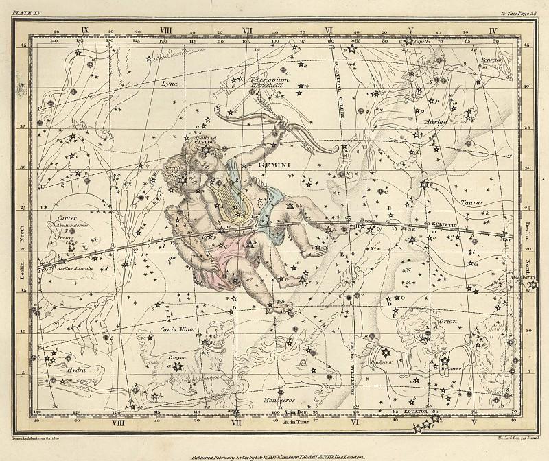 Gemini. Antique world maps HQ
