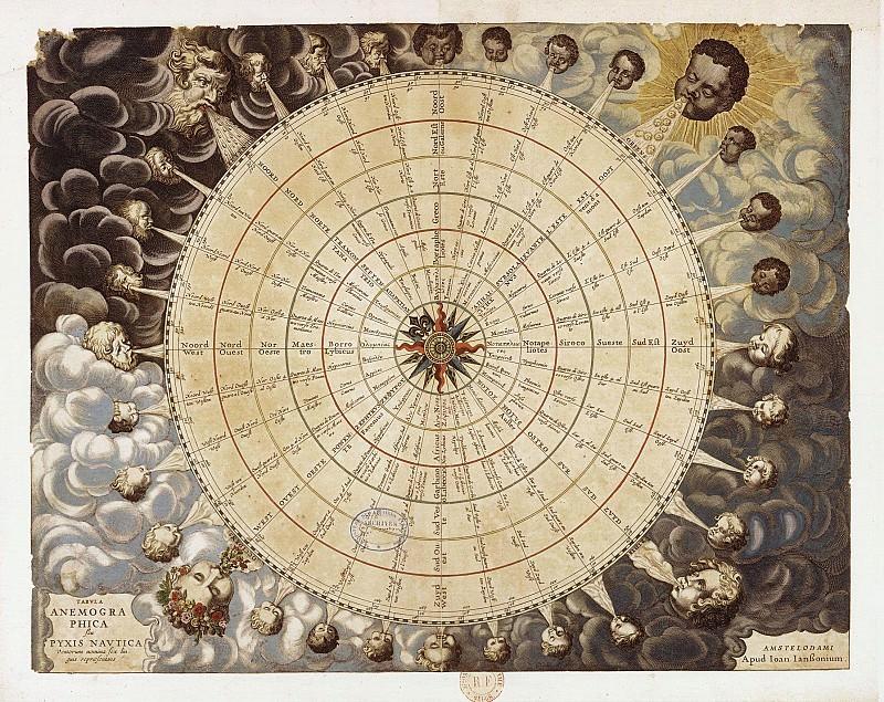 Johannes Janssonius - Wind map, 1652. Antique world maps HQ