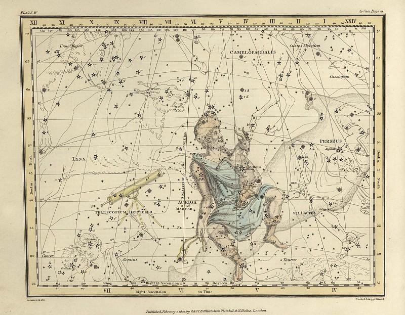 Возничий, Телескоп Гершеля. Древние карты мира в высоком разрешении - Старинные карты