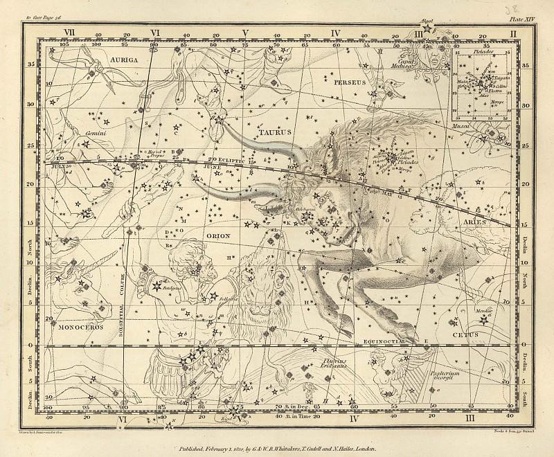 Taurus. Antique world maps HQ