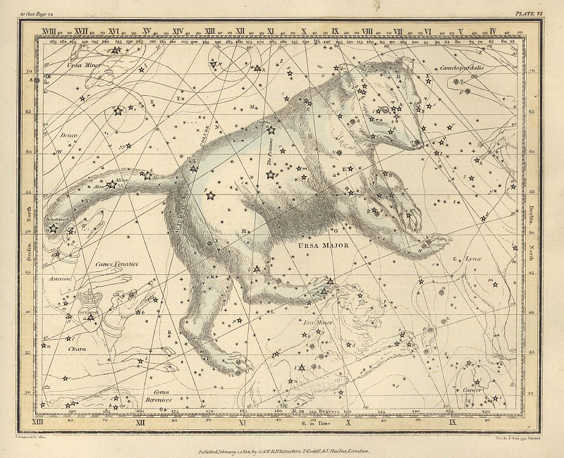 Ursa Major. Antique world maps HQ