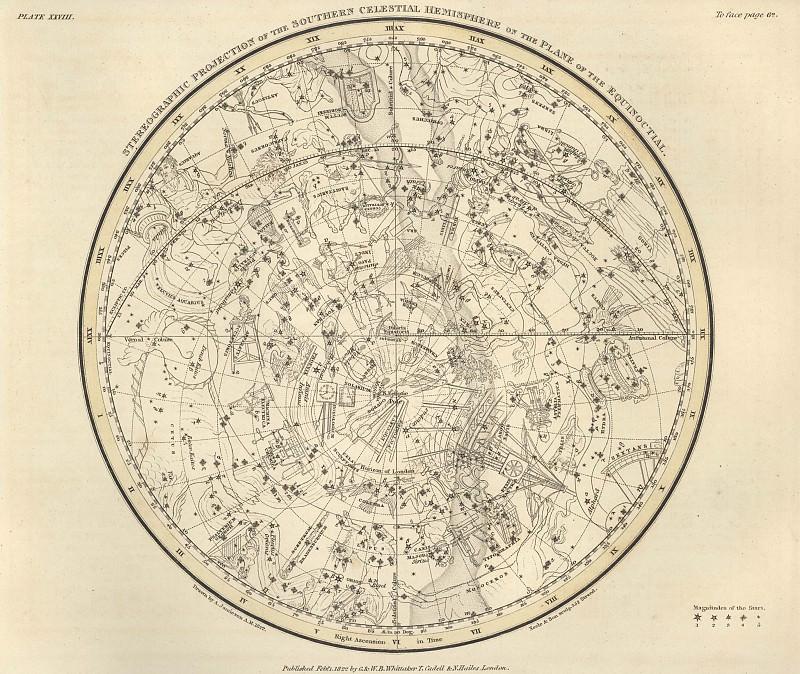 Southern Hemisphere. Antique world maps HQ