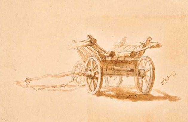 Study of carts. Roerich N.K. (Part 1)