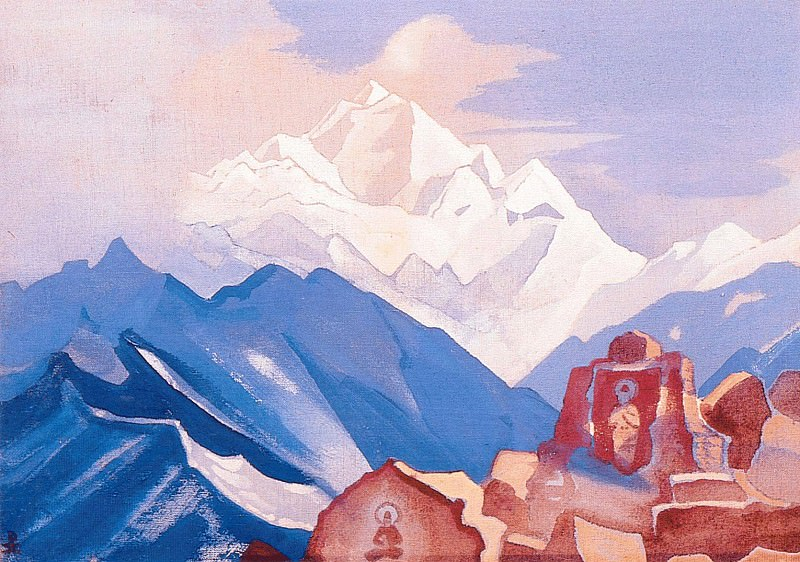 Ladakh (2). Roerich N.K. (Part 1)