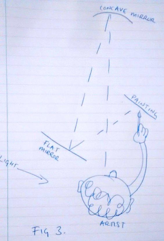 Схема Фрэнсиса, на которой он излагает свою теорию. Иллюстрация: Francis O'Neill