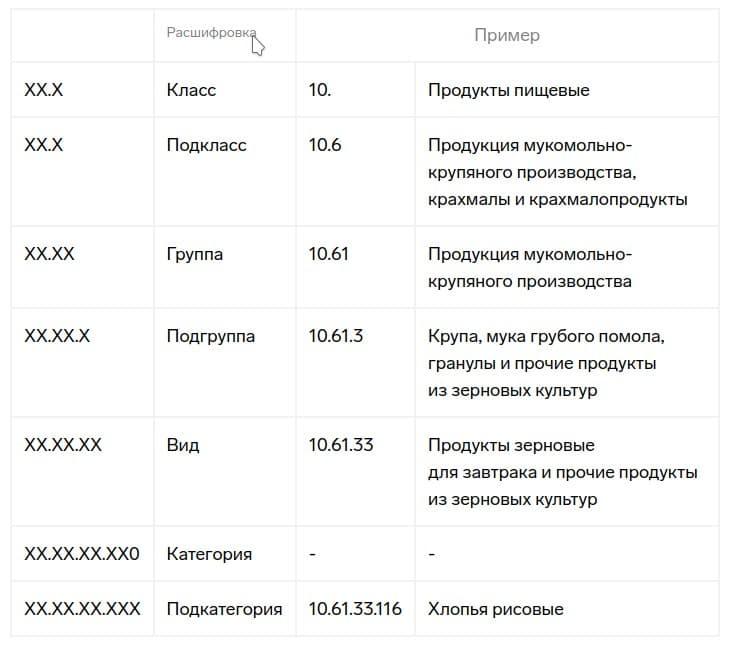 Image: kontur.ru